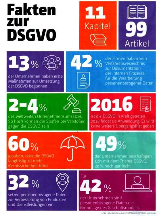 Die DSGVO-Übergangsfrist endet bald.