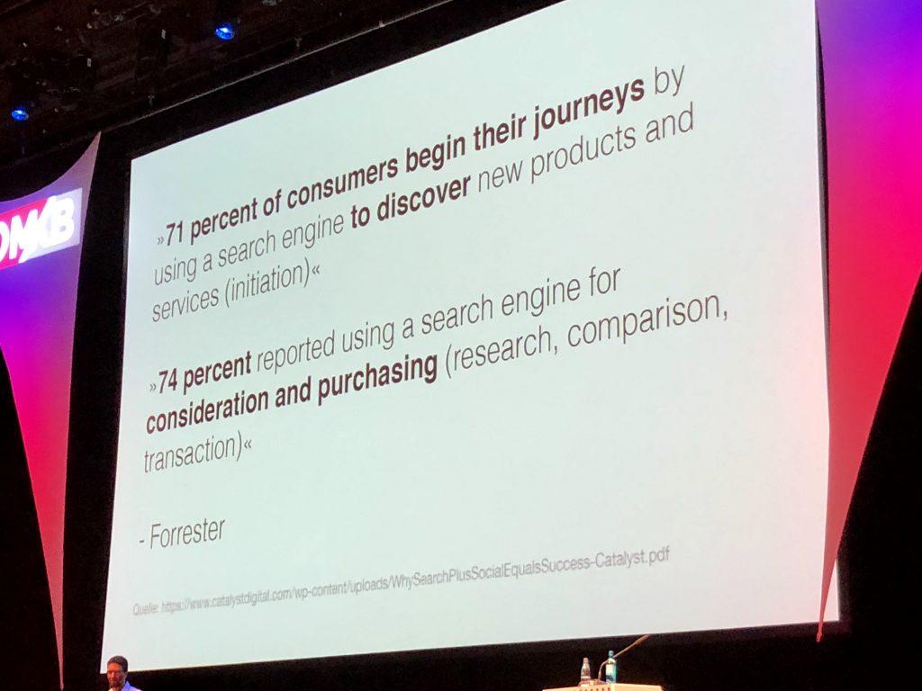 Dreiviertel der Nutzer beginnen Produktsuchen in der Suchmaschine.